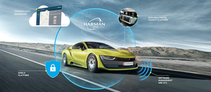 Email x1 harman cybersecurity end to end solutions for connected car ppt version